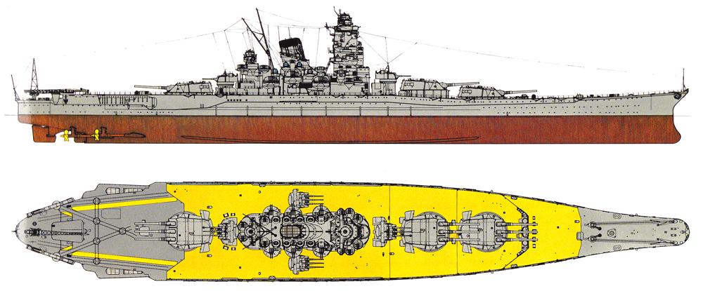 Space battleship yamato database chronology space battleship yamato chronology malvernweather Images